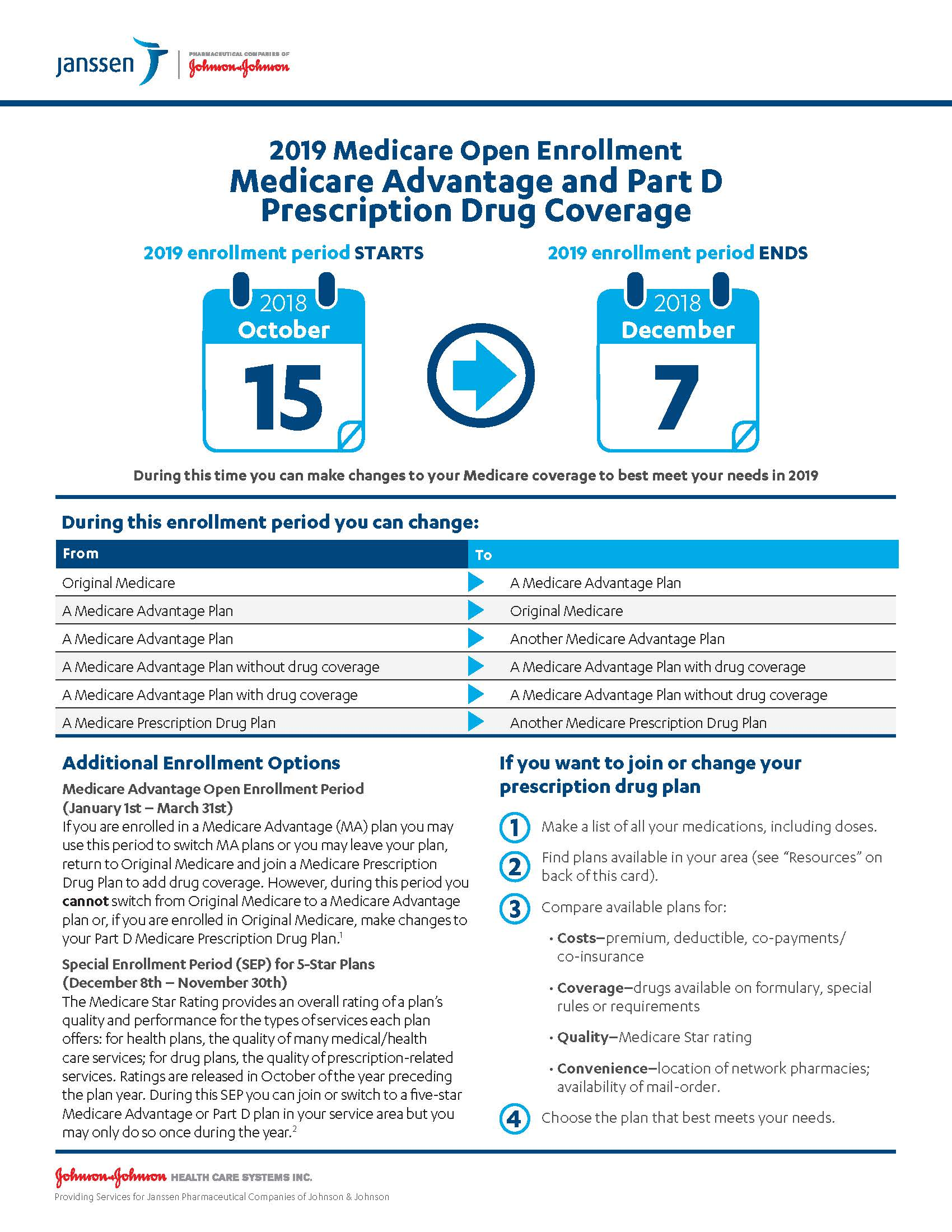 2019 Medicare Open Enrollment Medicare Advantage and Part D