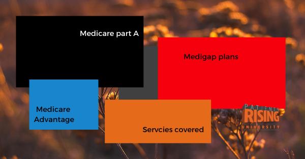 medicare open enrollment 2020