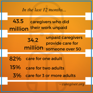 from wife to caregiver